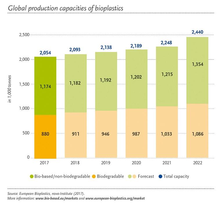 Global Prod Capacity Total 2013 En+de